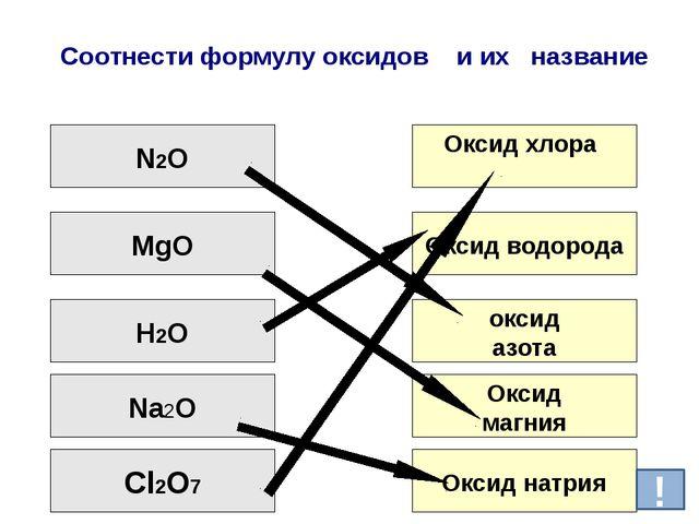 Соотнести формулу оксидов и их название N2O MgO H2О Nа2O Cl2О7 Хлорид магния...