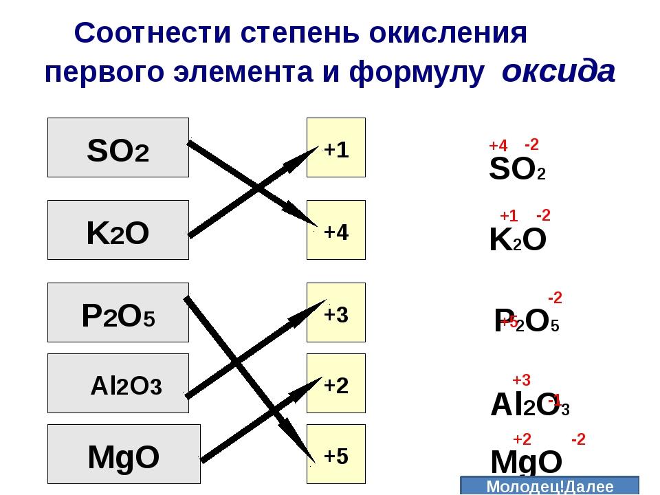 Соотнести cтепень окисления первого элемента и формулу оксида SO2 K2О P2O5 Al...