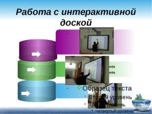 Работа с интерактивной доской Description of the contents Description of the