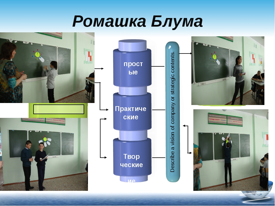 Ромашка Блума Click to add Text Click to add Text Click to add Text Click to...
