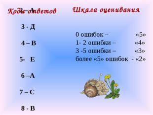 Коды ответов 1 – С 2 – А 3 - Д 4 – В 5- Е 6 –А 7 – С 8 - В Шкала оценивания 0