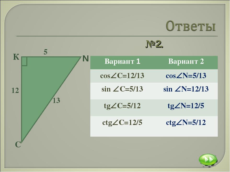 №2. Вариант 1Вариант 2 сosС=12/13сosN=5/13 sin С=5/13sin N=12/13 tgС=...