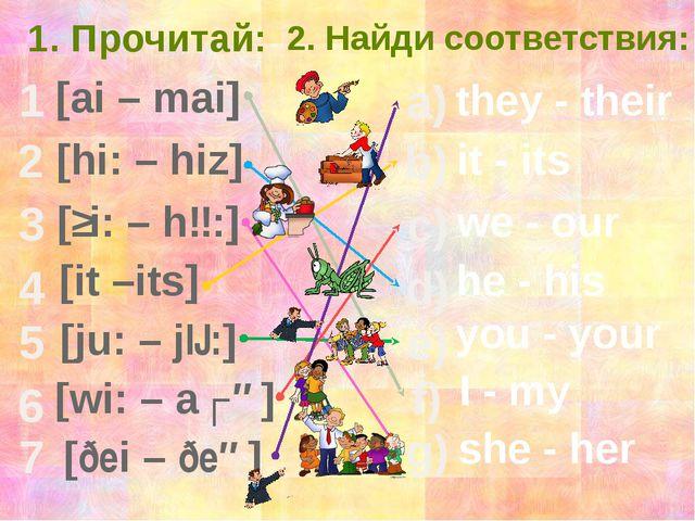 [ai – mai] 1. Прочитай: [hi: – hiz] [ʃi: – hɜ:] [it –its] [ju: – jɔ:] [wi: –...