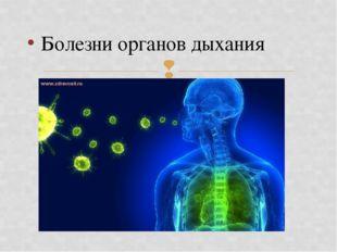 Болезни органов дыхания 