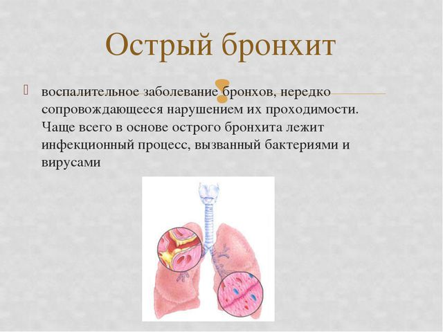 воспалительное заболевание бронхов, нередко сопровождающееся нарушением их пр...