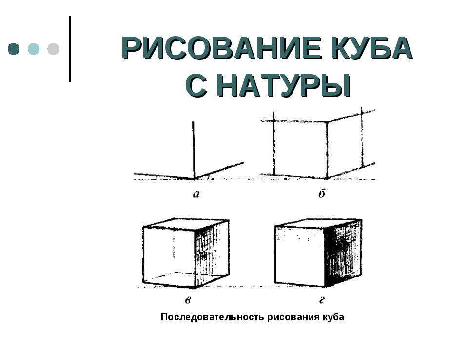 Рисуем куб с натуры