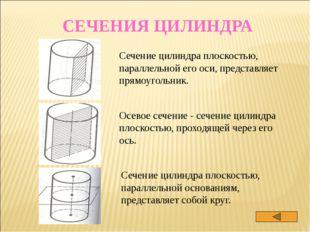 ОБЪЁМЫ ТЕЛ ВРАЩЕНИЯ фигура формула правило Цилиндр V=SH Объём цилиндра равен