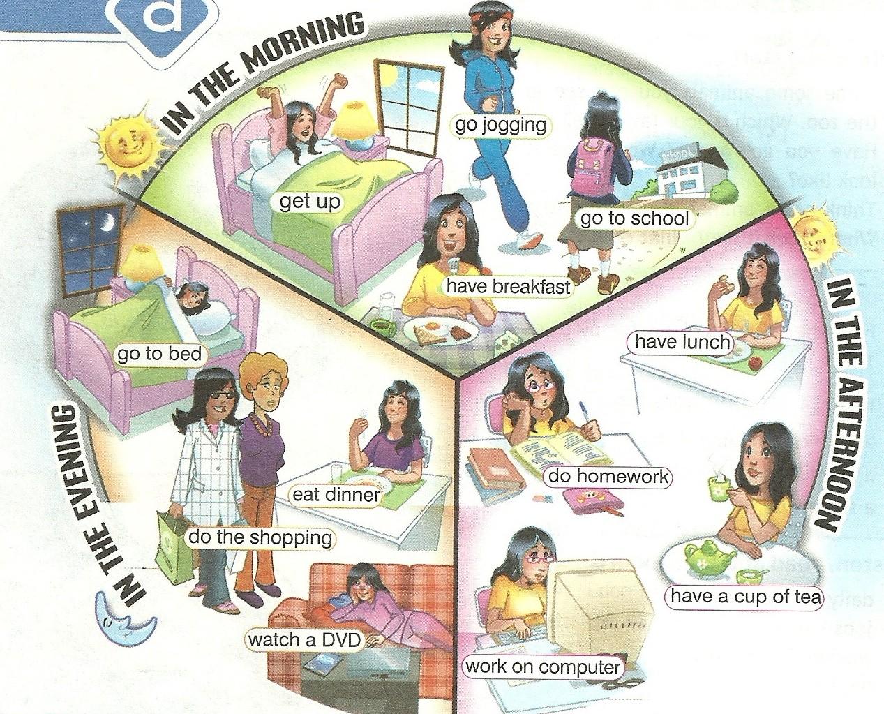 расписание дня на английском картинки преподаватели