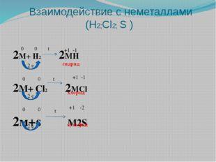 Взаимодействие с неметаллами (H2;Cl2; S ) 2M+ H2 2MH 2M+ Cl2 2МCl 2м+s M2S 2