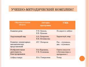 УЧЕБНО-МЕТОДИЧЕСКИЙ КОМПЛЕКС Образовательная область Авторы программ УМК Разв