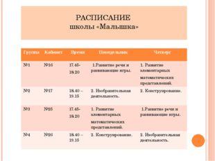 РАСПИСАНИЕ школы «Малышка» Группа Кабинет Время Понедельник Четверг №1 №16 17