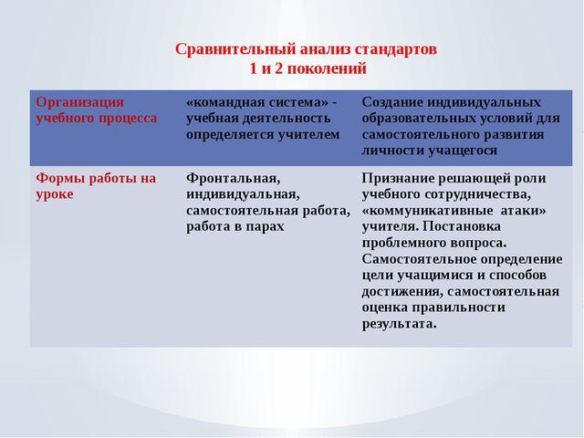 Сравнительный анализ стандартов 1 и 2 поколений Организация учебного процесса...