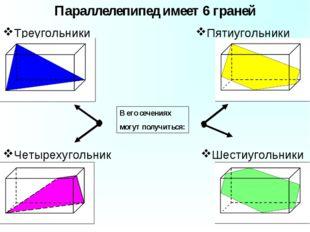 Треугольники Параллелепипед имеет 6 граней Четырехугольники Шестиугольники Пя