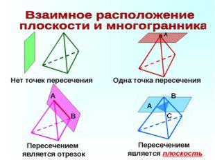 В А Нет точек пересечения Одна точка пересечения Пересечением является отрезо