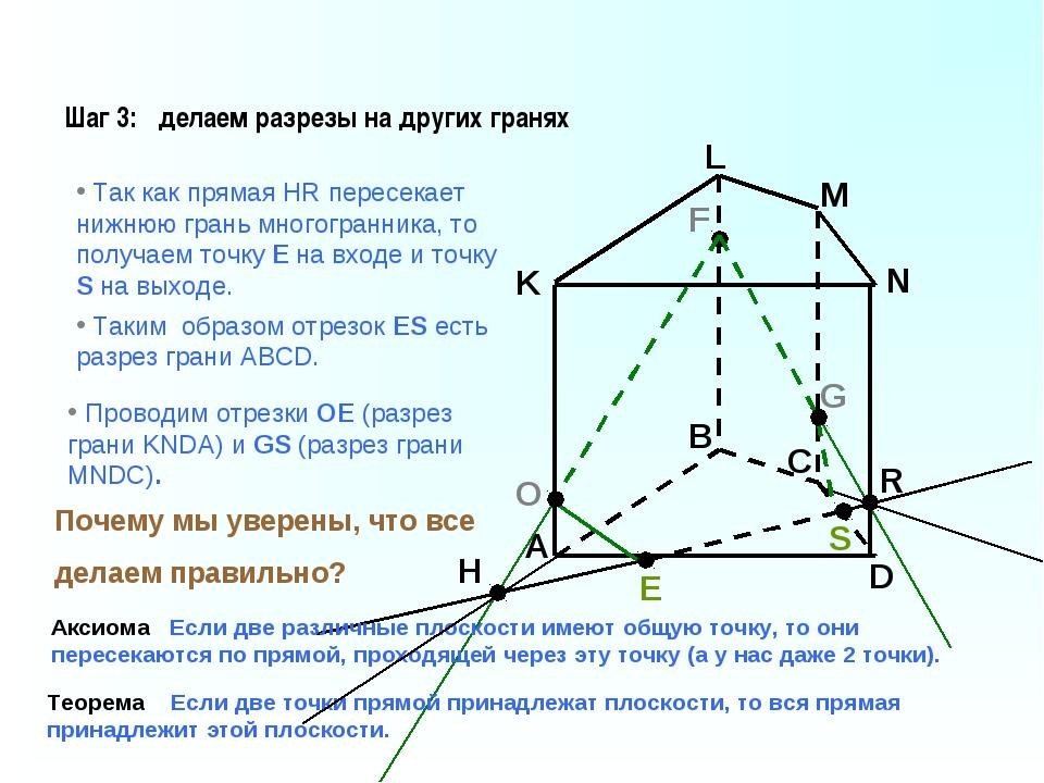 A B C D K L M N F G Шаг 3: делаем разрезы на других гранях Так как прямая HR...