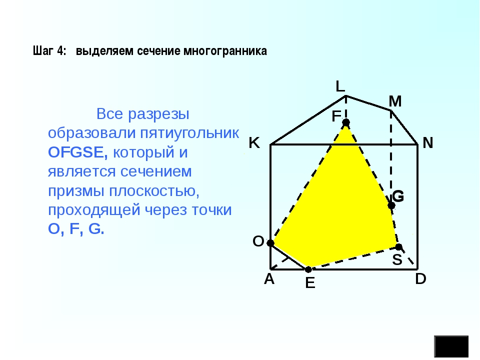 C B A D K L M N F G Шаг 4: выделяем сечение многогранника Все разрезы образо...