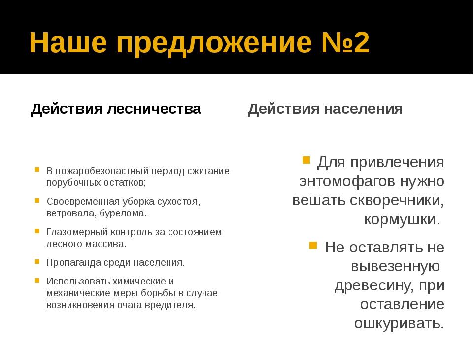 Наше предложение №2 Действия лесничества В пожаробезопастный период сжигание...