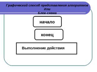 Графический способ представления алгоритмов Или Блок-схема Выполнение действия