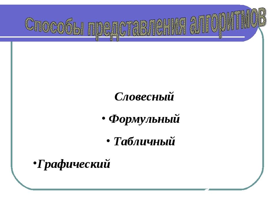 Алгоритм можно описать следующими способами: Словесный Формульный Табличный Г...