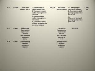 УЭ410 мин.Языковой анализ текста1.Самопроверка текста по образцу. 2. Синта