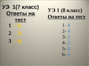 УЭ 1(7 класс) Ответы на тест 1 – 3) 2 - 3) 3 - 4) УЭ 1 (8 класс) Ответы на те