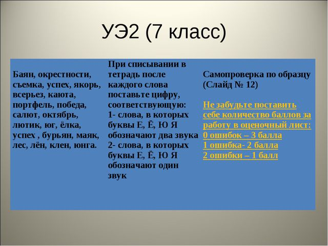 УЭ2 (7 класс) Баян, окрестности, съемка, успех, якорь, всерьез, каюта, портфе...