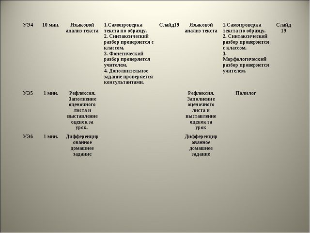 УЭ410 мин.Языковой анализ текста1.Самопроверка текста по образцу. 2. Синта...
