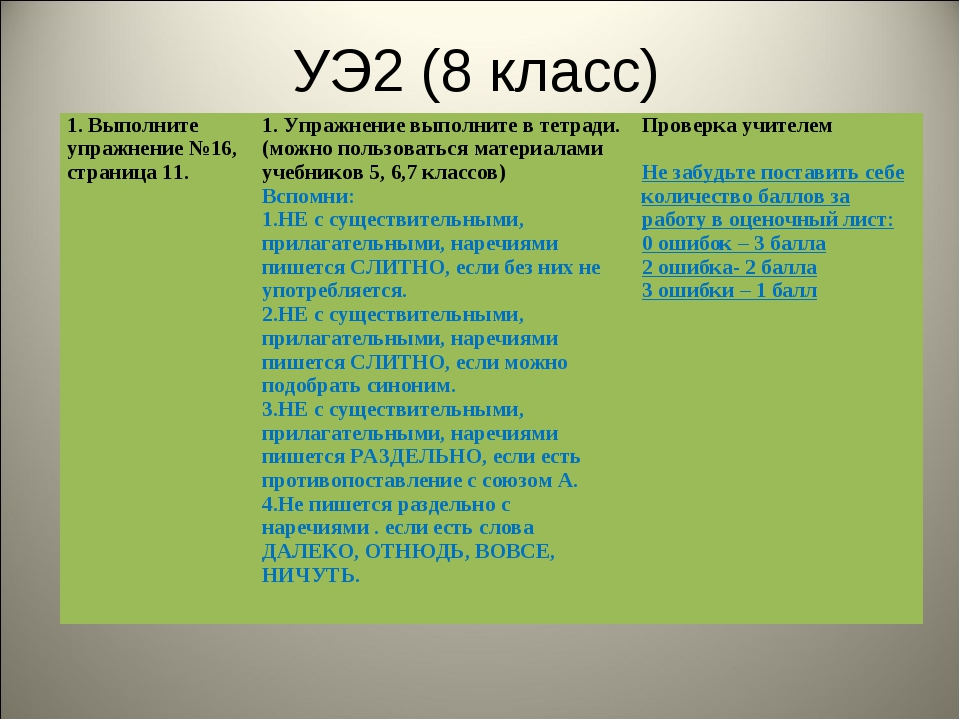 УЭ2 (8 класс) 1. Выполните упражнение №16, страница 11.1. Упражнение выполни...