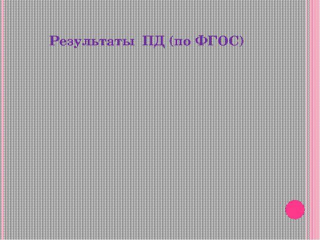Результаты ПД (по ФГОС)