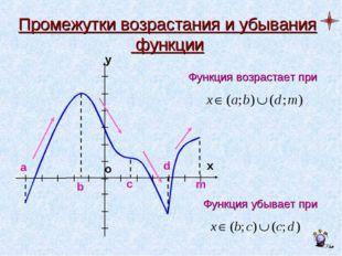 Промежутки возрастания и убывания функции a b c d m Функция возрастает при Фу