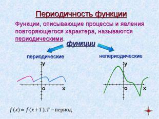 Периодичность функции Функции, описывающие процессы и явления повторяющегося