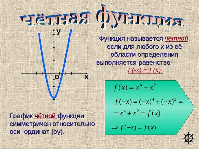 График чётной функции симметричен относительно оси ординат (oy). Функция назы...