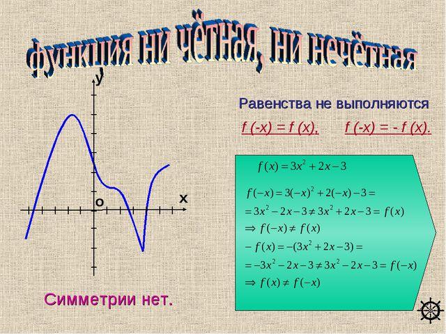 f (-x) = f (x), f (-x) = - f (x). Равенства не выполняются Симметрии нет.