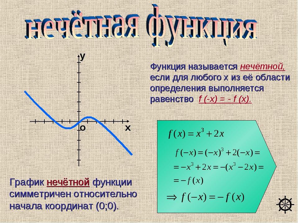 Функция называется нечётной, если для любого х из её области определения выпо...