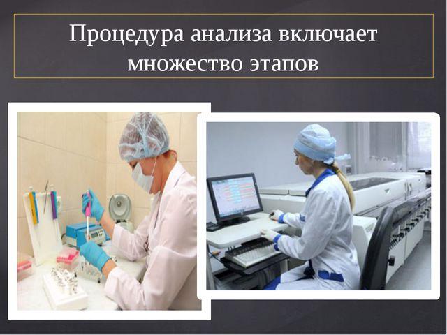 Процедура анализа включает множество этапов