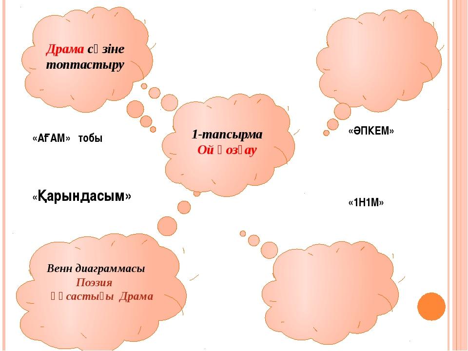 Драма сөзіне топтастыру Венн диаграммасы Поэзия ұқсастығы Драма 1-тапсырма Ой...