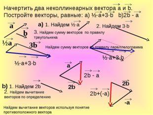 а b 3b ½а Начертить два неколлинеарных вектора а и b. Постройте векторы, равн