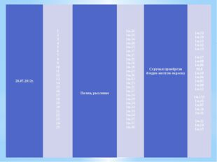 28.07.2012г. 1 2 3 4 5 6 7 8 9 10 11 12 13 14 15 16 17 18 19 20 21 22 23 24 2