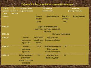 Таблица №4. Рост и развитие семенников капусты. Дата проведения опыта № опыт
