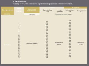 ПРИЛОЖЕНИЕ Таблица № 4. Сроки вегетации и агротехника выращивания семенников