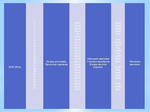 20.07.2012г. 1 2 3 4 5 6 7 8 9 10 11 12 13 14 15 16 17 18 19...