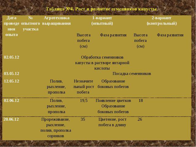 Таблица №4. Рост и развитие семенников капусты. Дата проведения опыта № опыт...