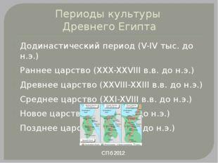 Периоды культуры Древнего Египта Додинастический период (V-IV тыс. до н.э.) Р