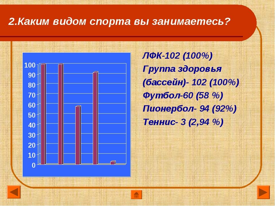 2.Каким видом спорта вы занимаетесь? ЛФК-102 (100%) Группа здоровья (бассейн)...