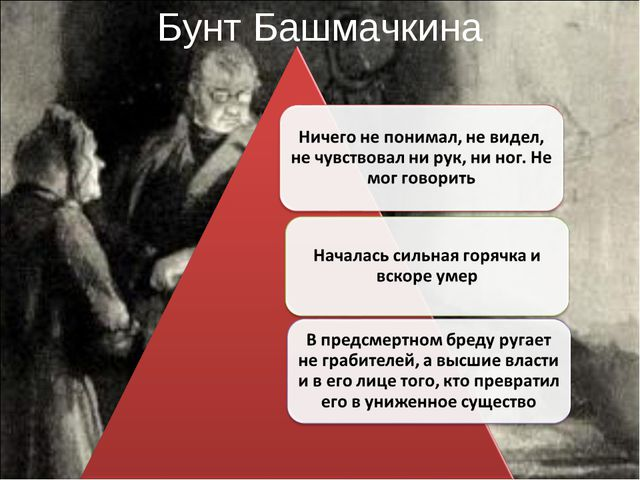 Бунт Башмачкина