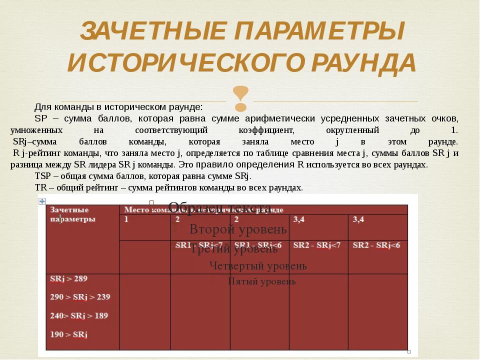 ЗАЧЕТНЫЕ ПАРАМЕТРЫ ИСТОРИЧЕСКОГО РАУНДА Для команды в историческом раунде: ЅР...