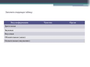 Заполните следующую таблицу: Вид информации Чувства Орган Зрительная Звуковая