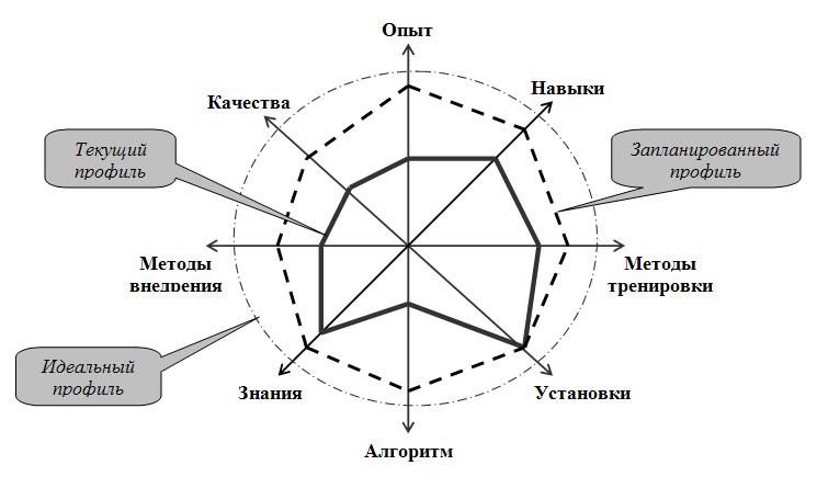 http://www.stiogantsev.ru/st/foto/biz_komp3.jpg