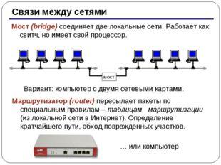 * Связи между сетями Мост (bridge) соединяет две локальные сети. Работает как
