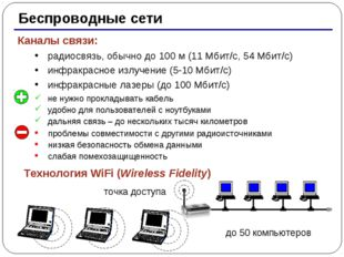 * Беспроводные сети Каналы связи: радиосвязь, обычно до 100 м (11 Мбит/c, 54